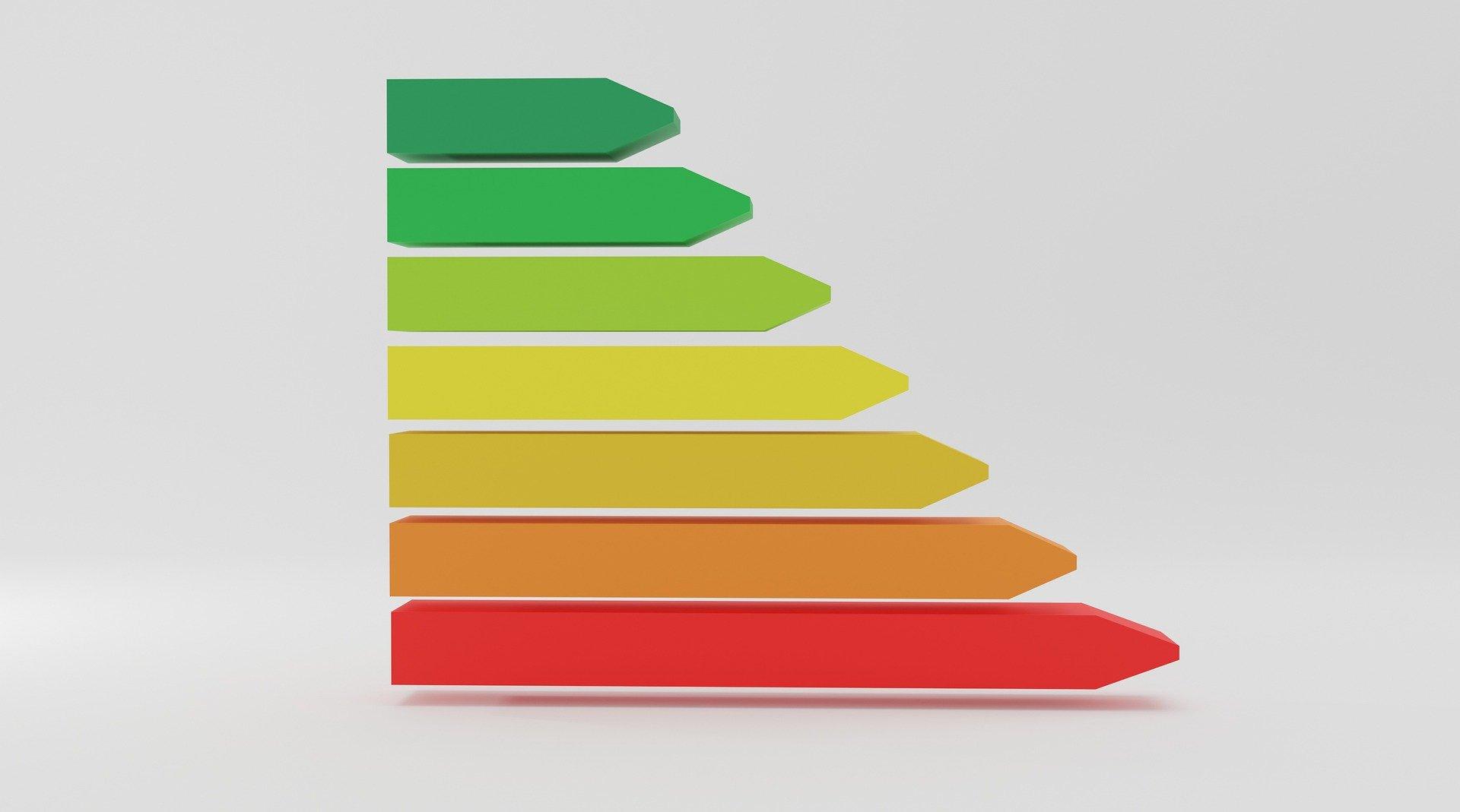 audit énergétique immobilier